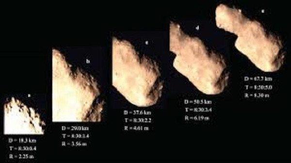 حقيقة إقتراب صخرة من الأرض تهدد الكوكب بالخطر