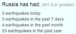 حقيقة زلزال يضرب روسيا بعد زيارة بويتن