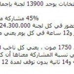 حقيقة كشف تزوير نسبة المشاركة في الأنتخابات