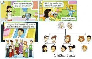 حقيقة درس تانية ابتدائي في اللغة الانجليزية