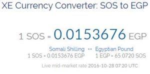 حقيقة سعر الشلن الصومالي مقابل الجنيه المصري