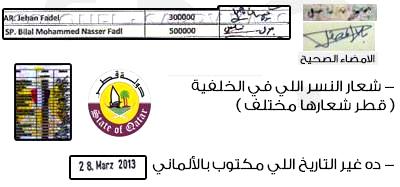 حقيقة وثيقة تمويل قطر لنشطاء مصريين