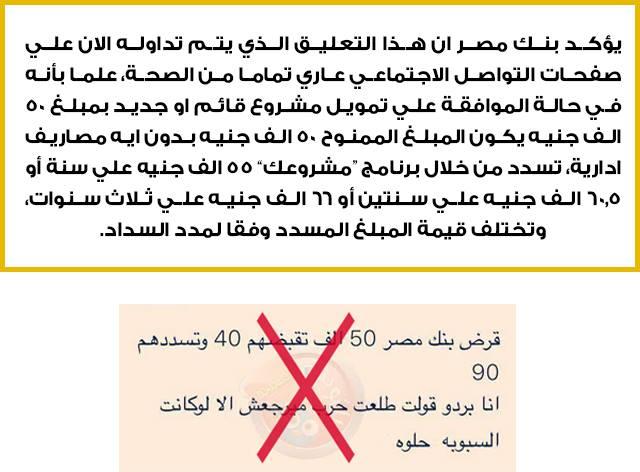 حقيقة فوائد قرض بنك مصر و سبوبة طلعت حرب