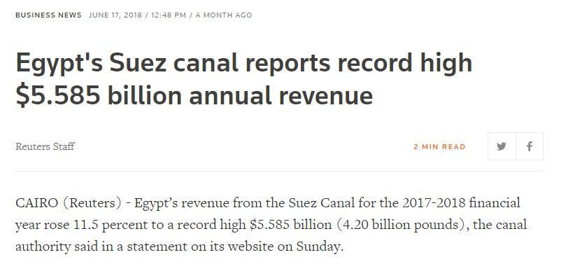 حقيقة خسارة قناة السويس و عدم صرف ارباح شهادات الاستثمار