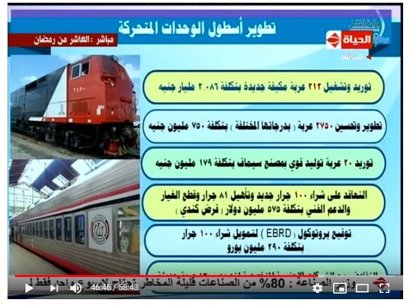 حقيقة رفض السيسي إعتماد 10 مليار جنيه لصيانة  السكة الحديد