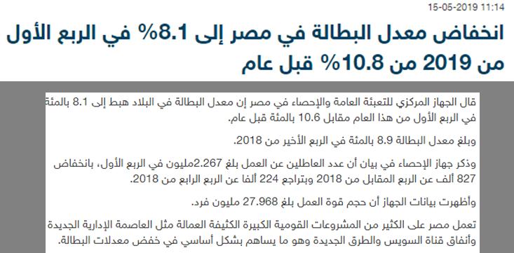حقيقة نسبة البطالة في مصر
