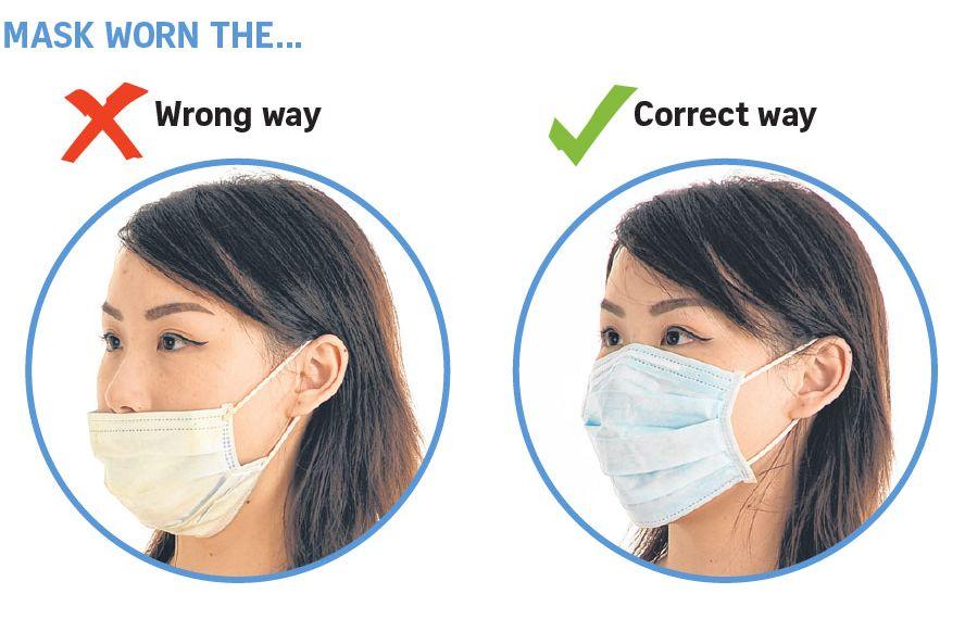 حقيقة الطريقة السليمة لاستخدام الكمامة الطبية