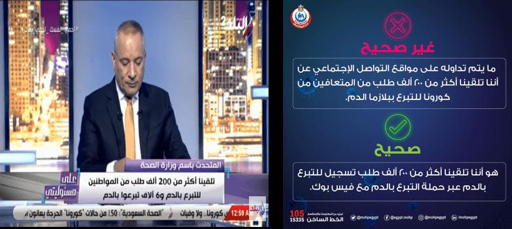 حقيقة تبرع 200 الف مصري ببلازما المتعافين من كورونا